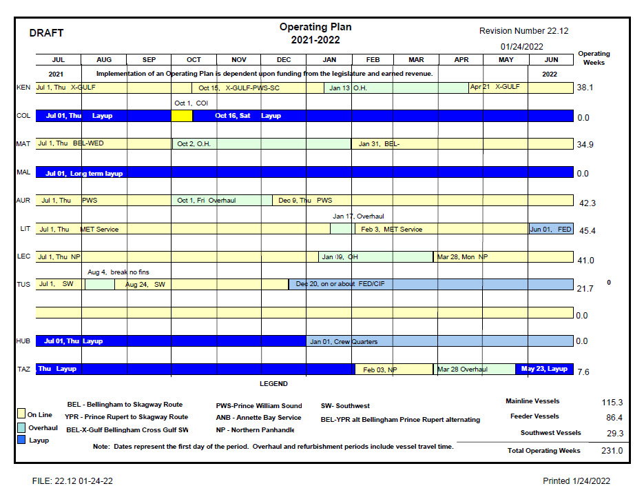 Screenshot of the current AMHS Operating Plan © Alaska Marine Highway System