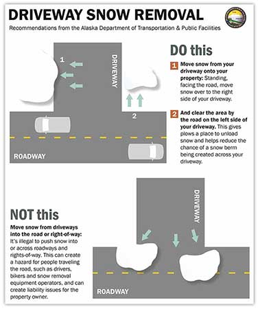click image for larger view of Driveway Snow Removal tips